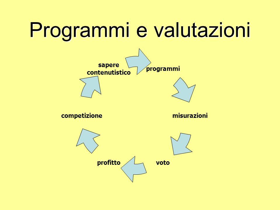 Programmi e valutazioni programmi misurazioni votoprofitto competizione sapere contenutistico
