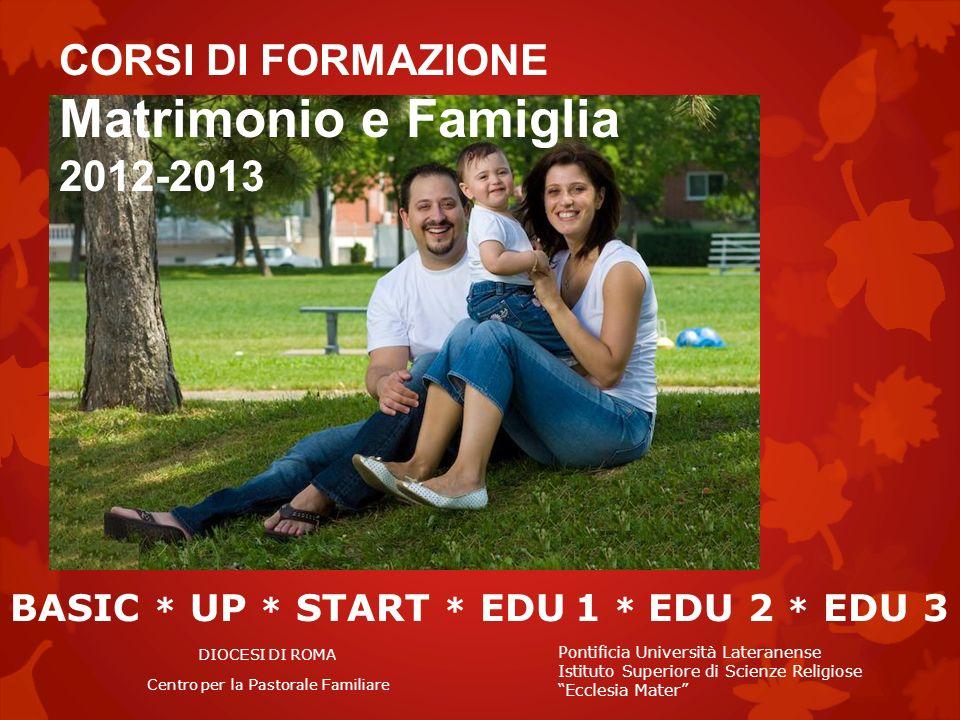 CORSI DI FORMAZIONE Matrimonio e Famiglia 2012-2013 BASIC * UP * START * EDU 1 * EDU 2 * EDU 3 DIOCESI DI ROMA Centro per la Pastorale Familiare Ponti