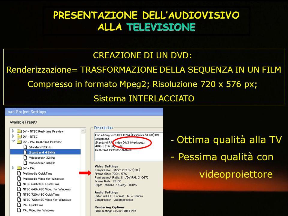 TELEVISIONE PRESENTAZIONE DELLAUDIOVISIVO ALLA TELEVISIONE CREAZIONE DI UN DVD: Renderizzazione= TRASFORMAZIONE DELLA SEQUENZA IN UN FILM Compresso in