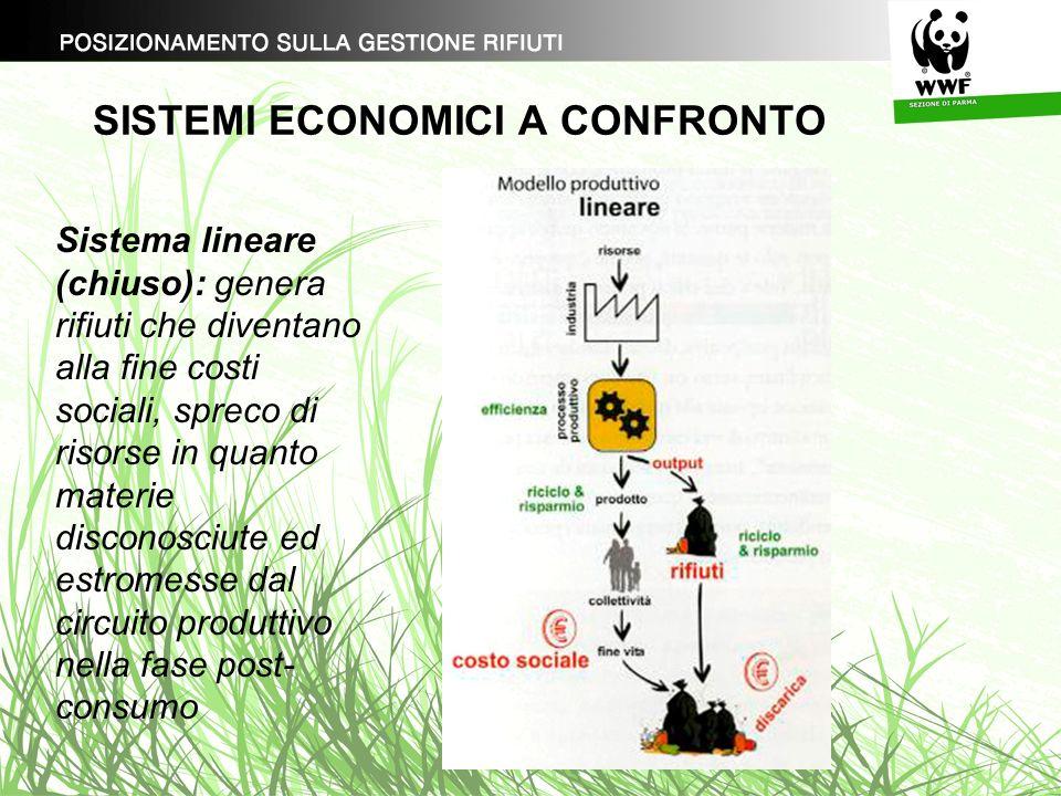 SISTEMI ECONOMICI A CONFRONTO Sistema lineare (chiuso): genera rifiuti che diventano alla fine costi sociali, spreco di risorse in quanto materie disconosciute ed estromesse dal circuito produttivo nella fase post- consumo