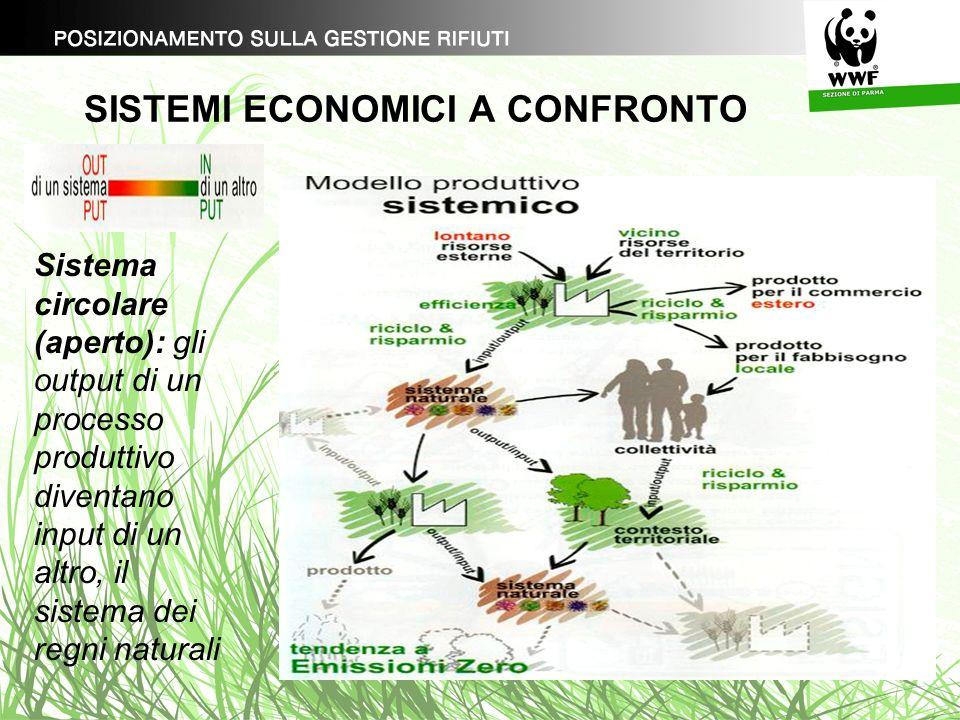 SISTEMI ECONOMICI A CONFRONTO Sistema circolare (aperto): gli output di un processo produttivo diventano input di un altro, il sistema dei regni natur