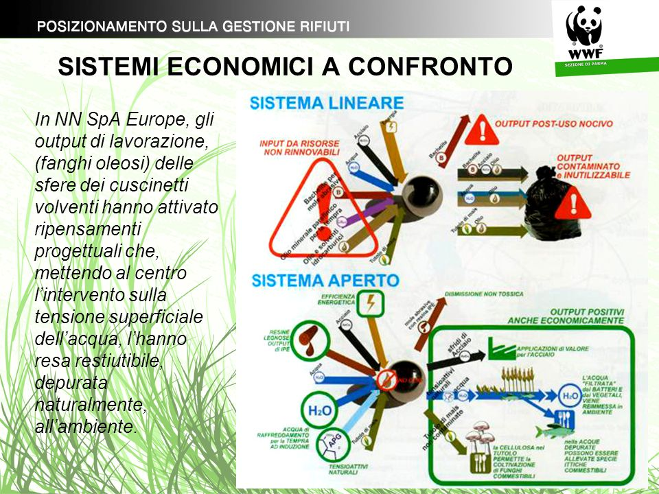 SISTEMI ECONOMICI A CONFRONTO In NN SpA Europe, gli output di lavorazione, (fanghi oleosi) delle sfere dei cuscinetti volventi hanno attivato ripensam