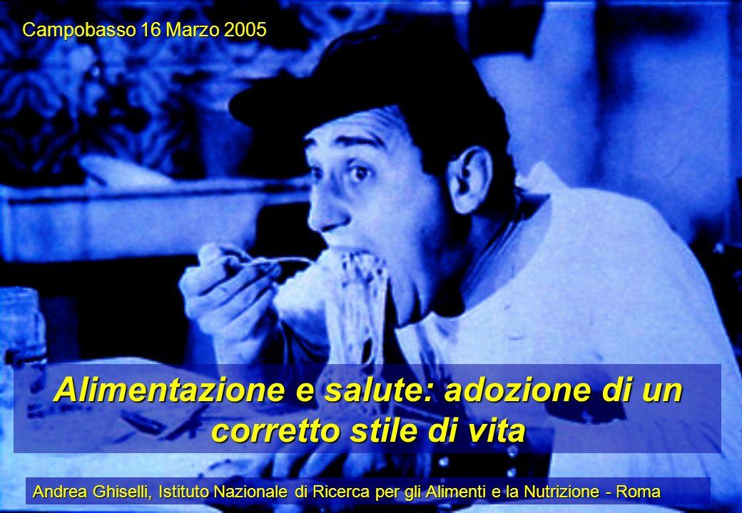 Andrea Ghiselli, Istituto Nazionale di Ricerca per gli Alimenti e la Nutrizione - Roma Campobasso 16 Marzo 2005 Alimentazione e salute: adozione di un