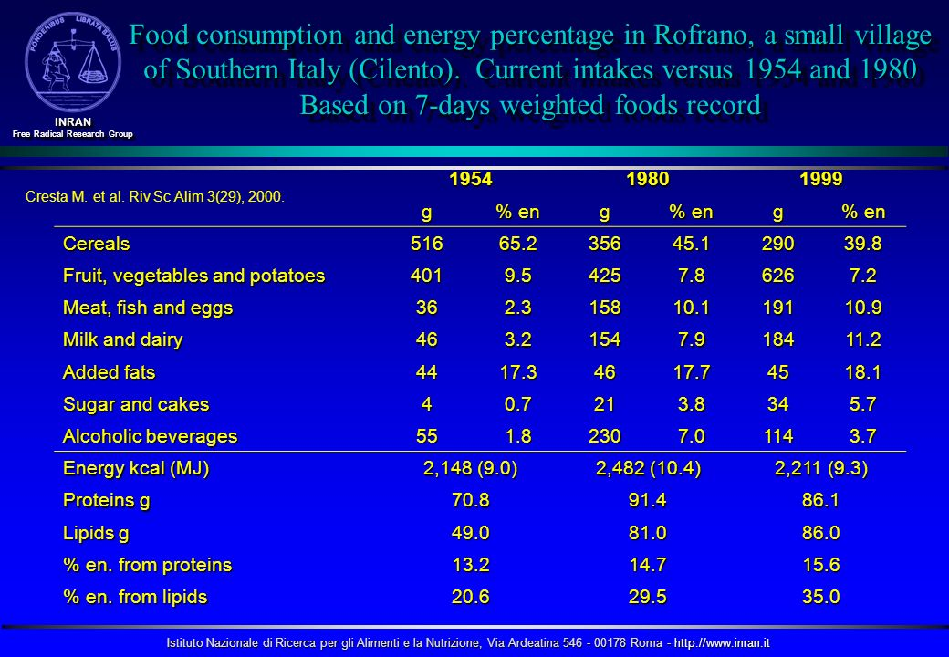 Istituto Nazionale di Ricerca per gli Alimenti e la Nutrizione, Via Ardeatina 546 - 00178 Roma - http://www.inran.it INRAN Free Radical Research Group INRAN La prevenzione si basa sulla riduzione della sedentarietà, la promozione di una vita attiva e una alimentazione equilibrata.