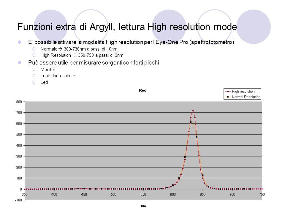 Funzioni extra di Argyll, lettura High resolution mode E possibile attivare la modalità High resolution per lEye-One Pro (spettrofotometro) Normale 380-730nm a passi di 10nm High Resolution 350-750 a passi di 3nm Può essere utile per misurare sorgenti con forti picchi Monitor Luce fluorescente Led