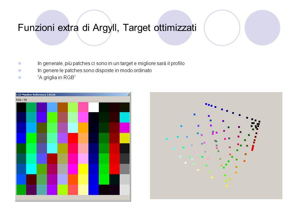 Funzioni extra di Argyll, Target ottimizzati In generale, più patches ci sono in un target e migliore sarà il profilo In genere le patches sono disposte in modo ordinato A griglia in RGB