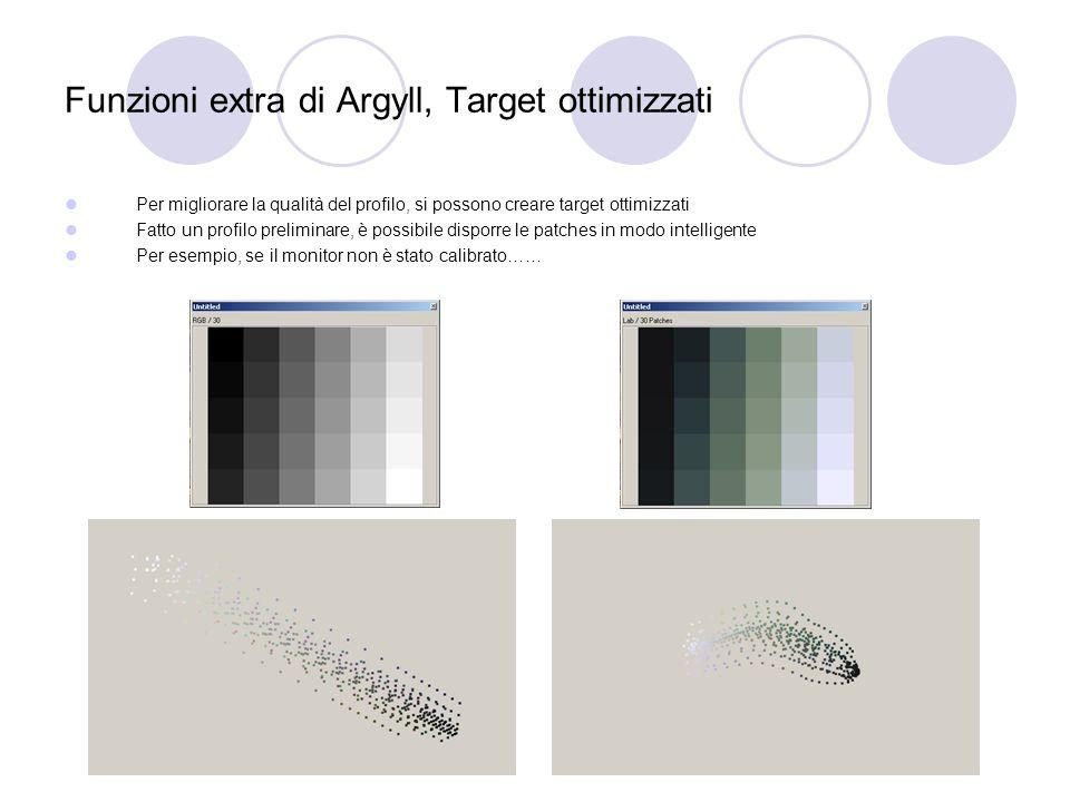 Funzioni extra di Argyll, Target ottimizzati Per migliorare la qualità del profilo, si possono creare target ottimizzati Fatto un profilo preliminare, è possibile disporre le patches in modo intelligente Per esempio, se il monitor non è stato calibrato……