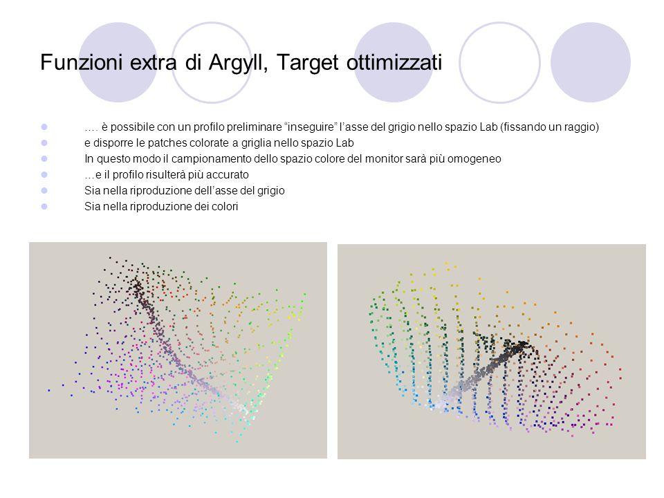 Funzioni extra di Argyll, Target ottimizzati …. è possibile con un profilo preliminare inseguire lasse del grigio nello spazio Lab (fissando un raggio