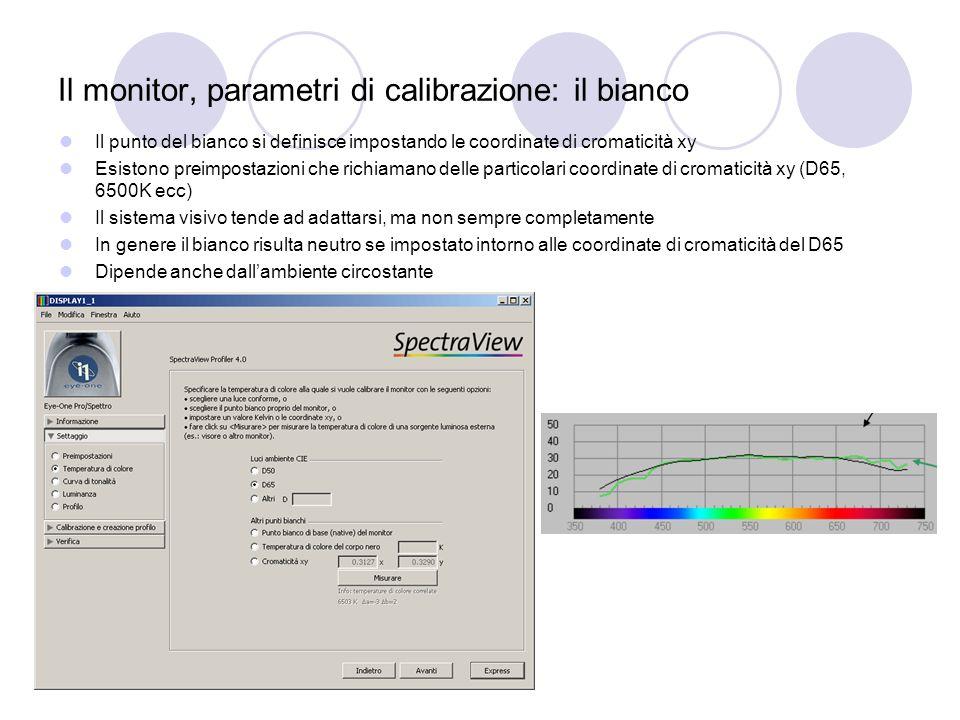 Il monitor, parametri di calibrazione: il bianco Il punto del bianco si definisce impostando le coordinate di cromaticità xy Esistono preimpostazioni