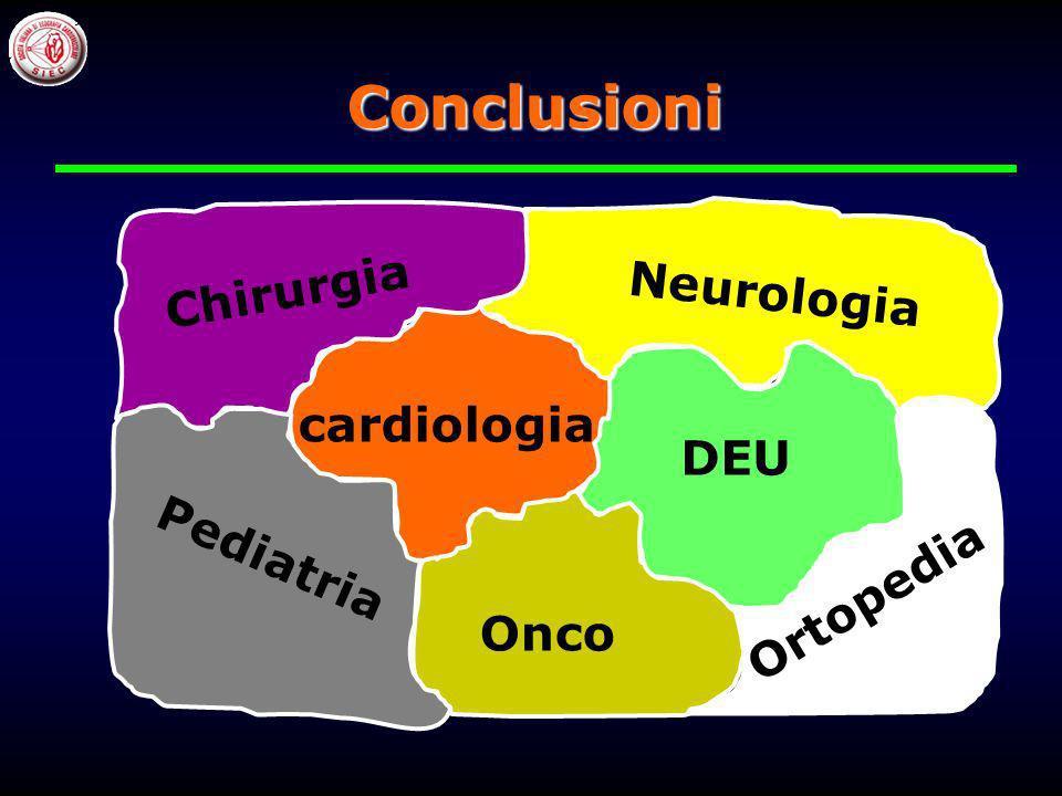 Conclusioni Ecocardio Test ergometrico Coro RMN ABPM TACTAC Ecg Holter Scin tigr afia