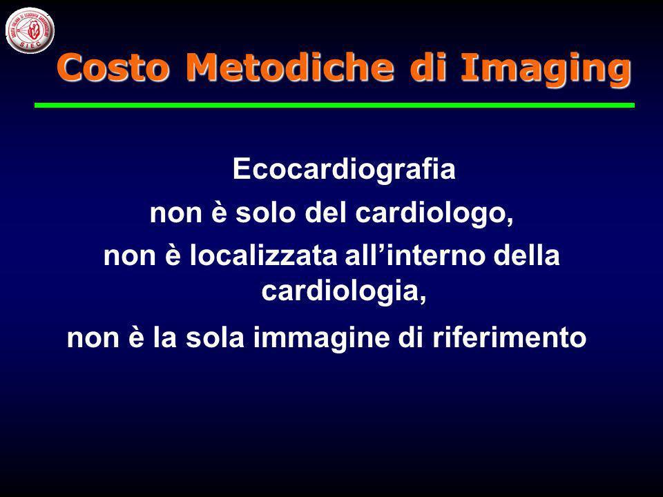 Cardiologia come crocevia LG di altre specialità Pediatria Neonatologia Stroke Anestesiologia CH CARD e DECREASE Costo Metodiche di Imaging