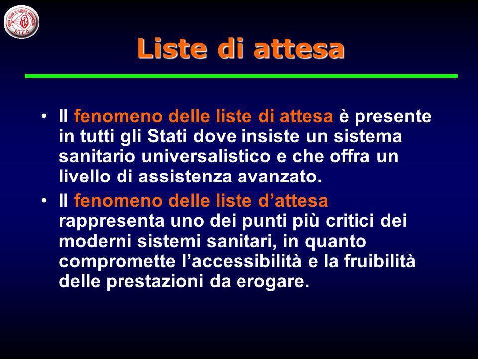 La sanità è la terza industria italiana. Diagnostica inutile: 4-10 miliardi di euro/anno. Recuperando il 50% di quello speso possiamo finanziare la sa