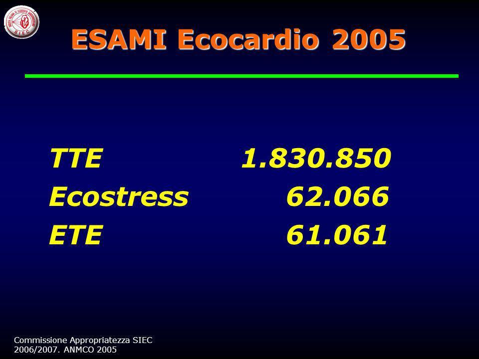 TTE1.830.850 Ecostress 62.066 ETE 61.061 Commissione Appropriatezza SIEC 2006/2007.