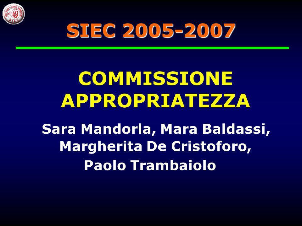 SIEC 2005-2007 COMMISSIONE APPROPRIATEZZA Sara Mandorla, Mara Baldassi, Margherita De Cristoforo, Paolo Trambaiolo