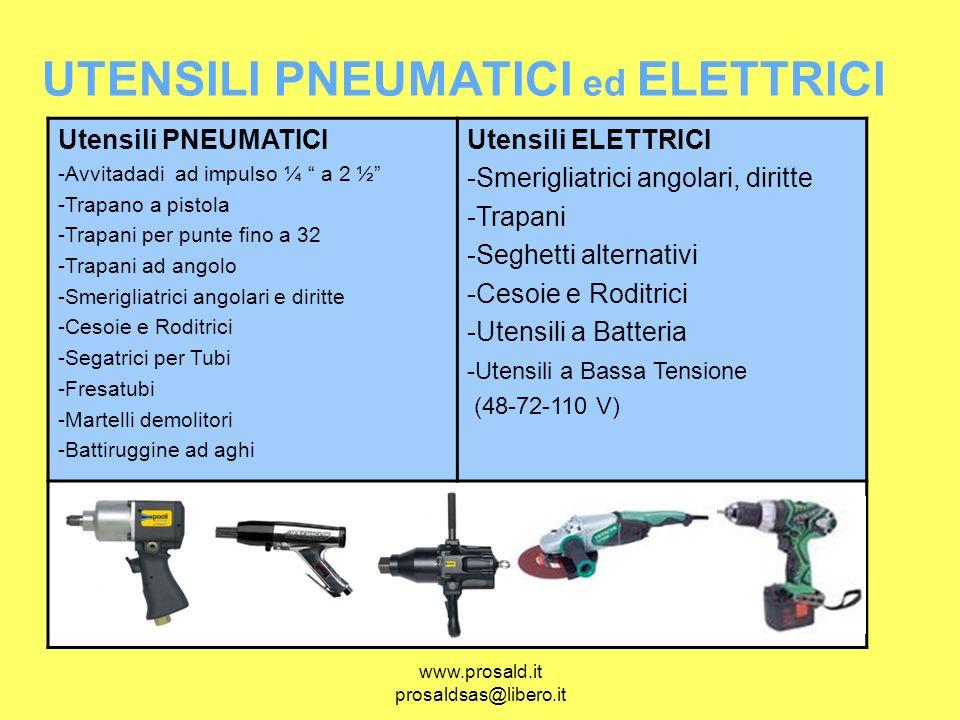 www.prosald.it prosaldsas@libero.it UTENSILI PNEUMATICI ed ELETTRICI Utensili PNEUMATICI -Avvitadadi ad impulso ¼ a 2 ½ -Trapano a pistola -Trapani pe