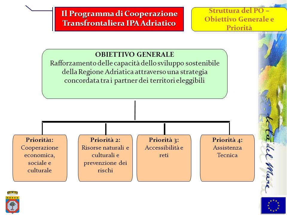 OBIETTIVO GENERALE Rafforzamento delle capacità dello sviluppo sostenibile della Regione Adriatica attraverso una strategia concordata tra i partner d