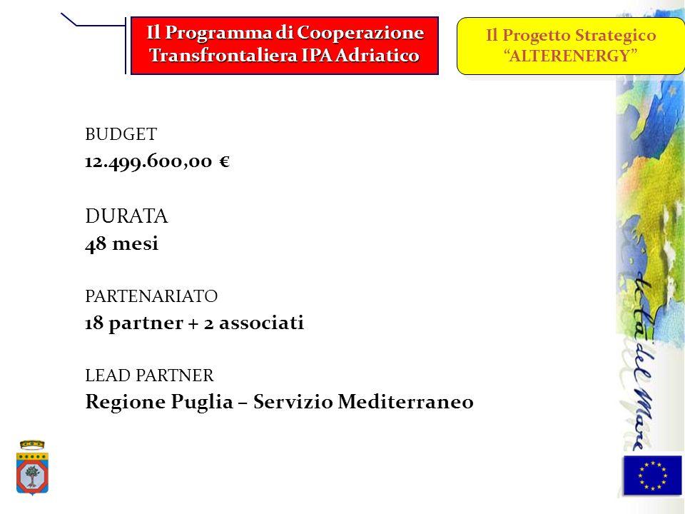 BUDGET 12.499.600,00 DURATA 48 mesi PARTENARIATO 18 partner + 2 associati LEAD PARTNER Regione Puglia – Servizio Mediterraneo Il Programma di Cooperaz