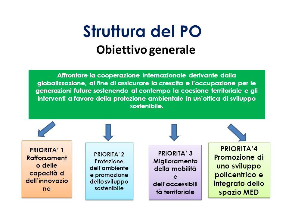 Struttura del PO Obiettivo generale Affrontare la cooperazione internazionale derivante dalla globalizzazione, al fine di assicurare la crescita e loc