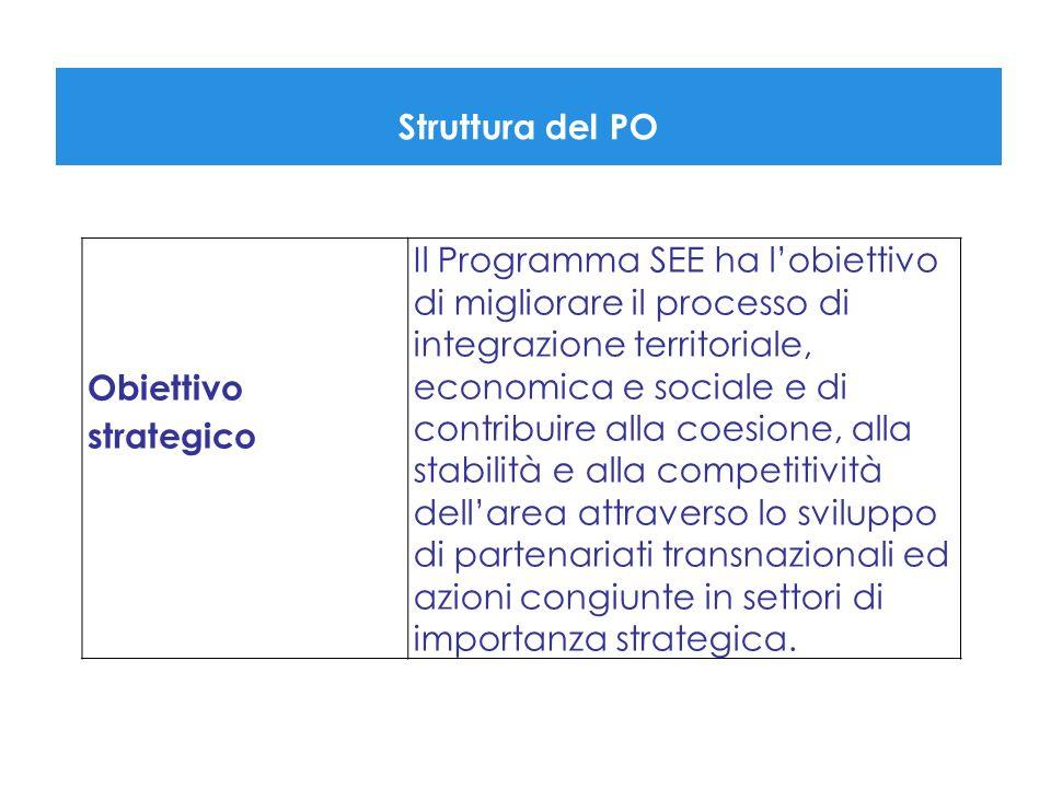 Struttura del PO Obiettivo strategico Il Programma SEE ha lobiettivo di migliorare il processo di integrazione territoriale, economica e sociale e di