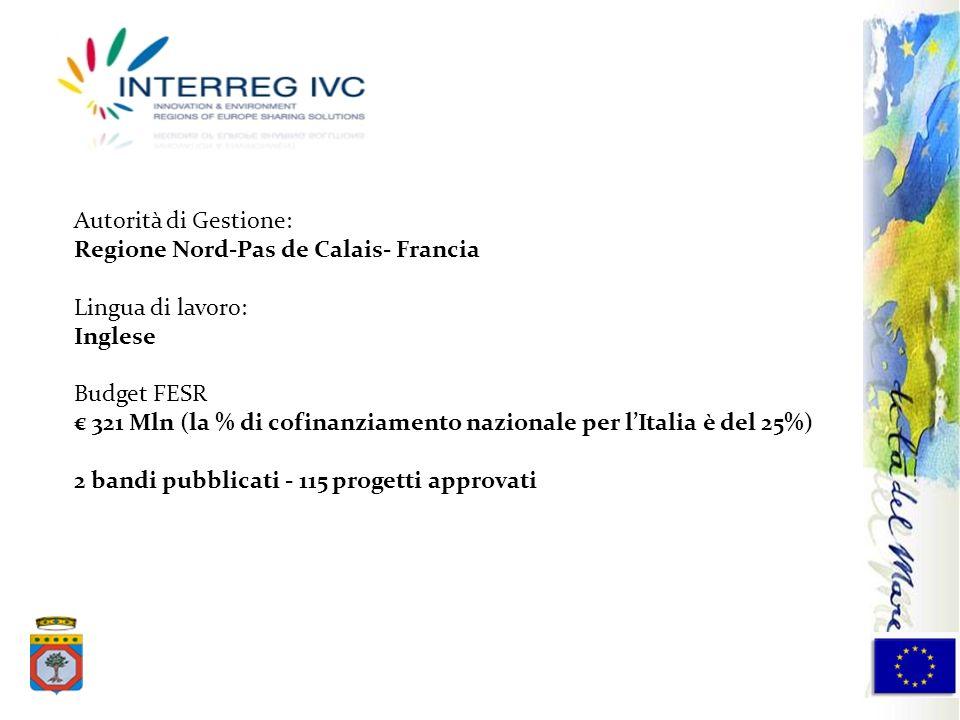 Autorità di Gestione: Regione Nord-Pas de Calais- Francia Lingua di lavoro: Inglese Budget FESR 321 Mln (la % di cofinanziamento nazionale per lItalia
