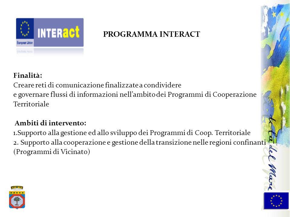 PROGRAMMA INTERACT Finalità: Creare reti di comunicazione finalizzate a condividere e governare flussi di informazioni nellambito dei Programmi di Coo