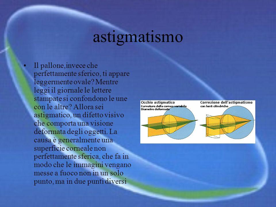 astigmatismo Il pallone,invece che perfettamente sferico, ti appare leggermente ovale.
