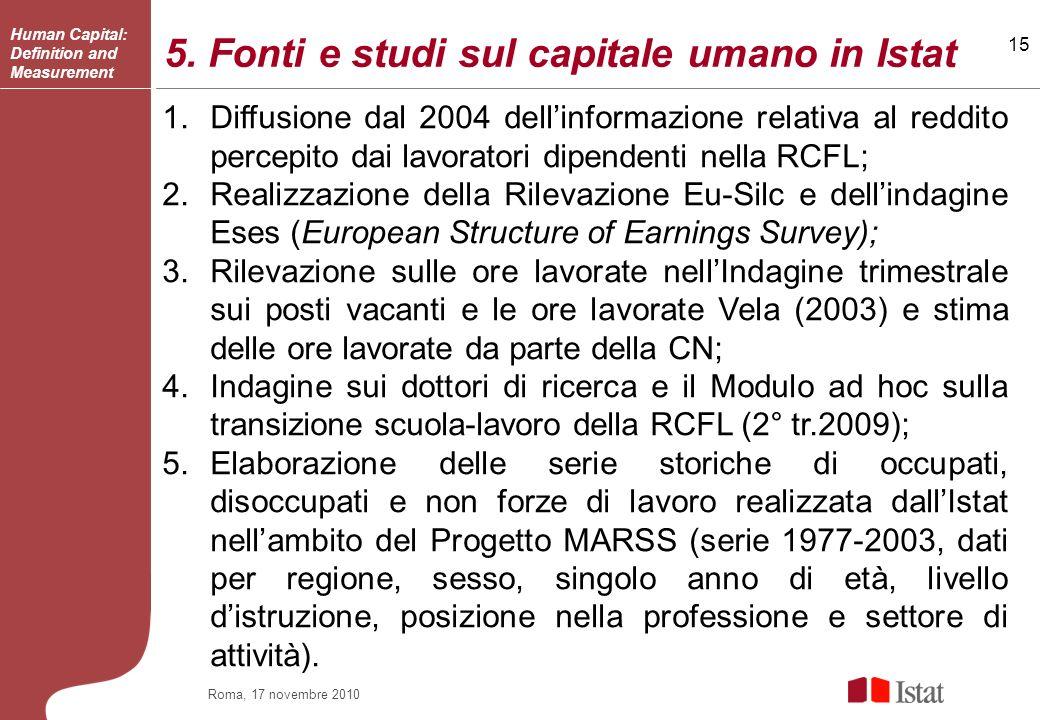 15 Roma, 17 novembre 2010 5.