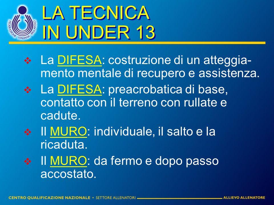 LA TECNICA IN UNDER 13 La DIFESA: costruzione di un atteggia- mento mentale di recupero e assistenza. La DIFESA: preacrobatica di base, contatto con i
