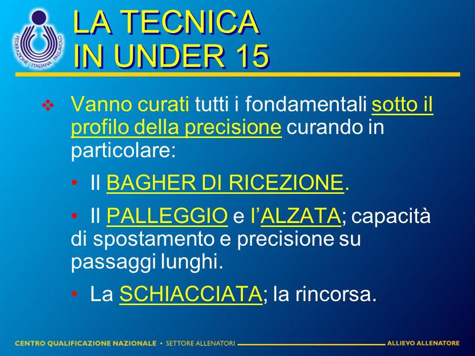 LA TECNICA IN UNDER 15 Vanno curati tutti i fondamentali sotto il profilo della precisione curando in particolare: Il BAGHER DI RICEZIONE. Il PALLEGGI
