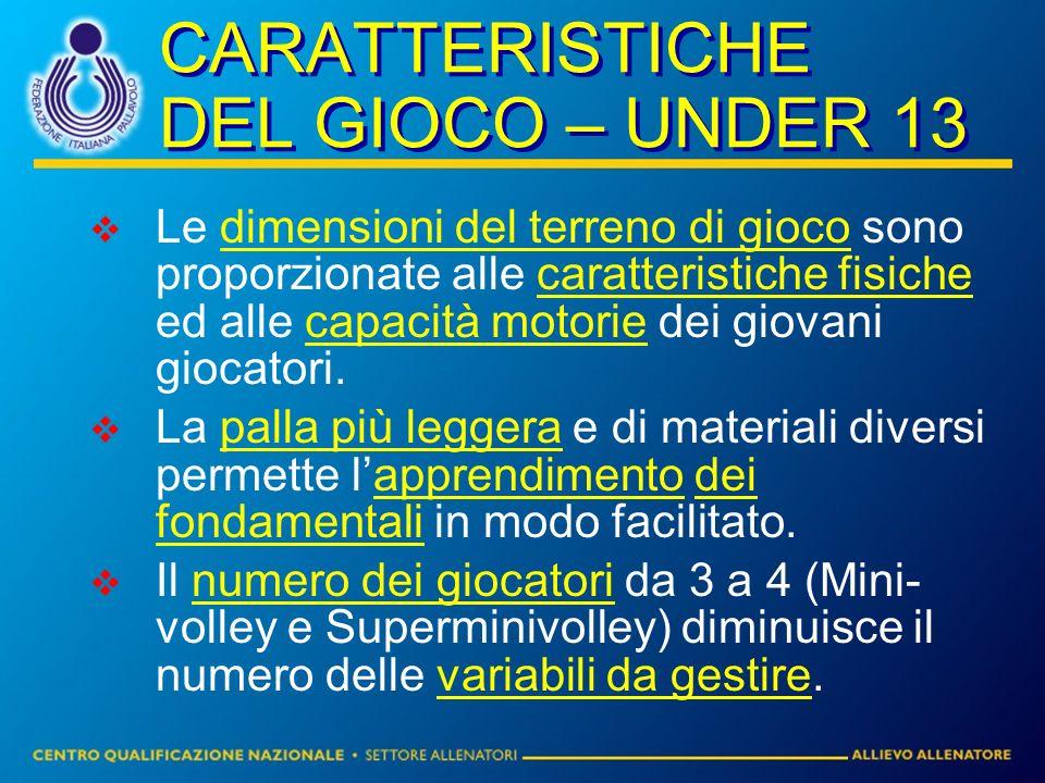CARATTERISTICHE DEL GIOCO – UNDER 13 Le dimensioni del terreno di gioco sono proporzionate alle caratteristiche fisiche ed alle capacità motorie dei g