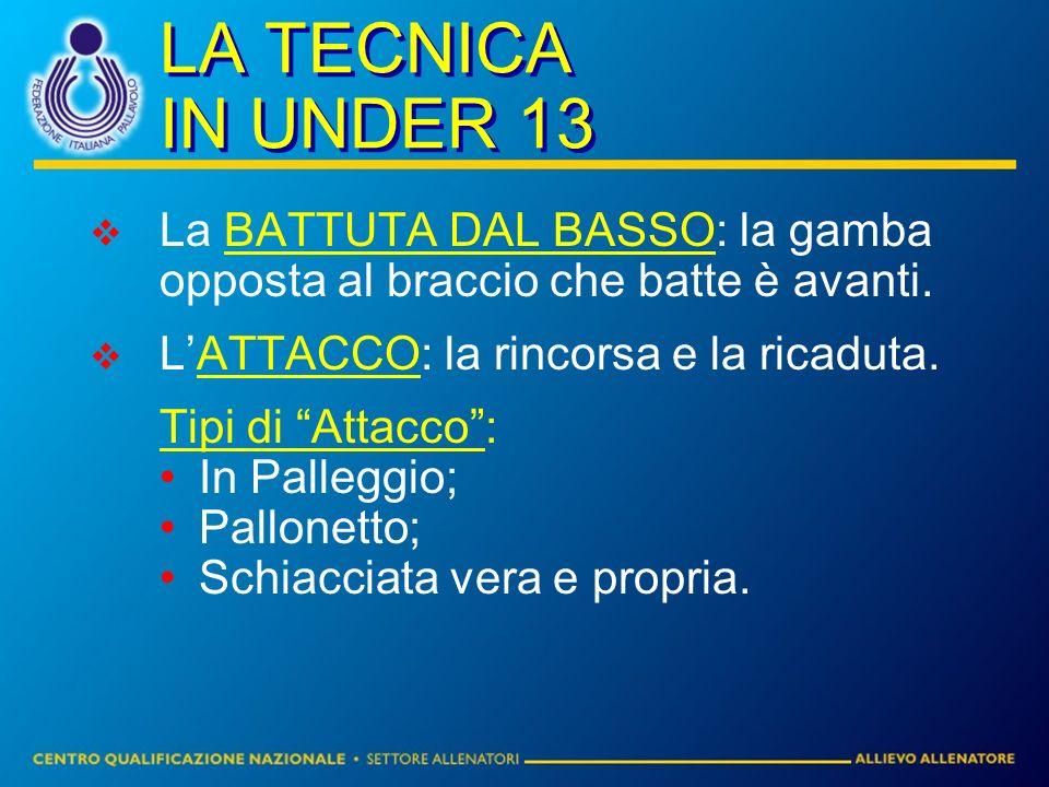 LA TECNICA IN UNDER 13 La BATTUTA DAL BASSO: la gamba opposta al braccio che batte è avanti. LATTACCO: la rincorsa e la ricaduta. Tipi di Attacco: In