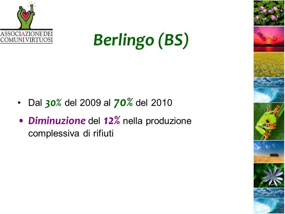 Berlingo (BS) Dal 30% del 2009 al 70% del 2010 Diminuzione del 12% nella produzione complessiva di rifiuti