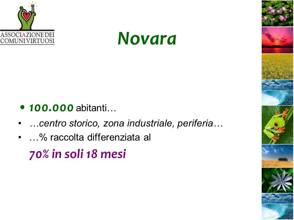 Novara 100.000 abitanti… …centro storico, zona industriale, periferia… …% raccolta differenziata al 70% in soli 18 mesi