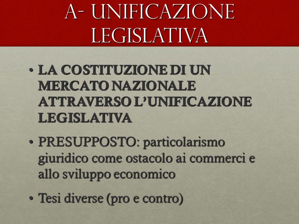 A- UNIFICAZIONE LEGISLATIVA LA COSTITUZIONE DI UN MERCATO NAZIONALE ATTRAVERSO LUNIFICAZIONE LEGISLATIVA LA COSTITUZIONE DI UN MERCATO NAZIONALE ATTRA