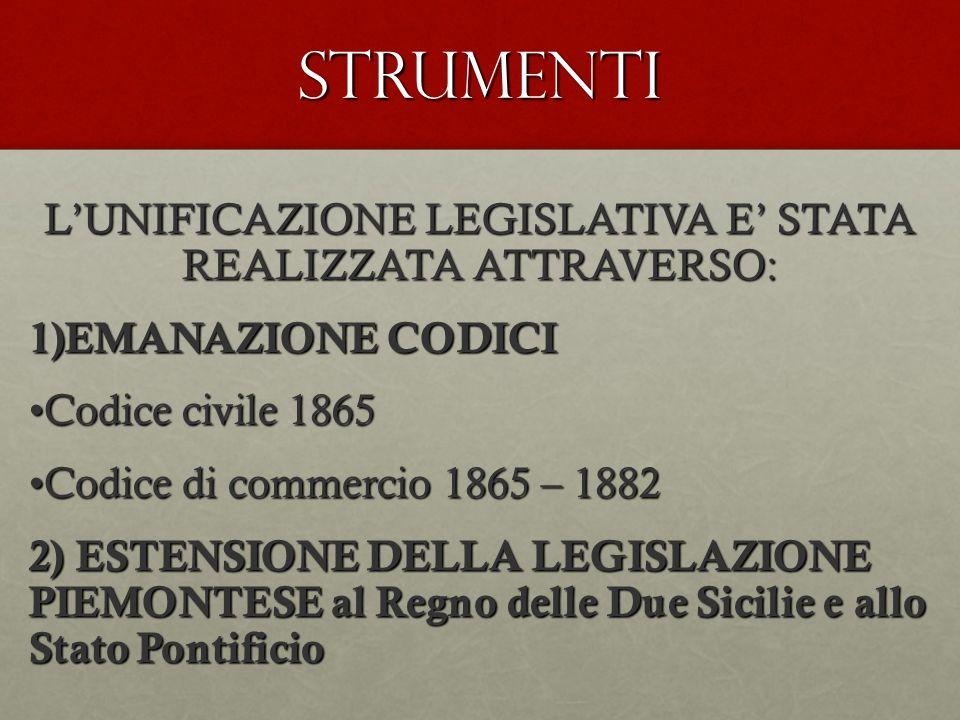 strumenti LUNIFICAZIONE LEGISLATIVA E STATA REALIZZATA ATTRAVERSO: 1)EMANAZIONE CODICI Codice civile 1865Codice civile 1865 Codice di commercio 1865 –