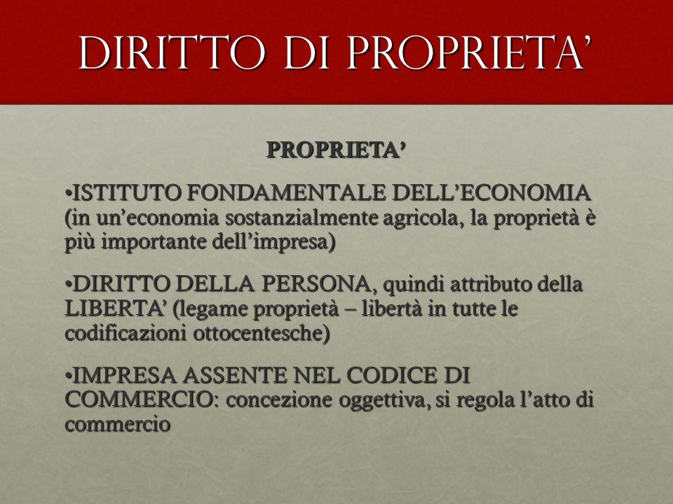 DIRITTO DI Proprieta PROPRIETA ISTITUTO FONDAMENTALE DELLECONOMIA (in uneconomia sostanzialmente agricola, la proprietà è più importante dellimpresa)I