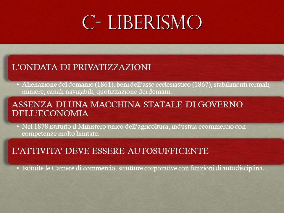 C- liberismo LONDATA DI PRIVATIZZAZIONI Alienazione del demanio (1861), beni dellasse ecclesiastico (1867), stabilimenti termali, miniere, canali navi