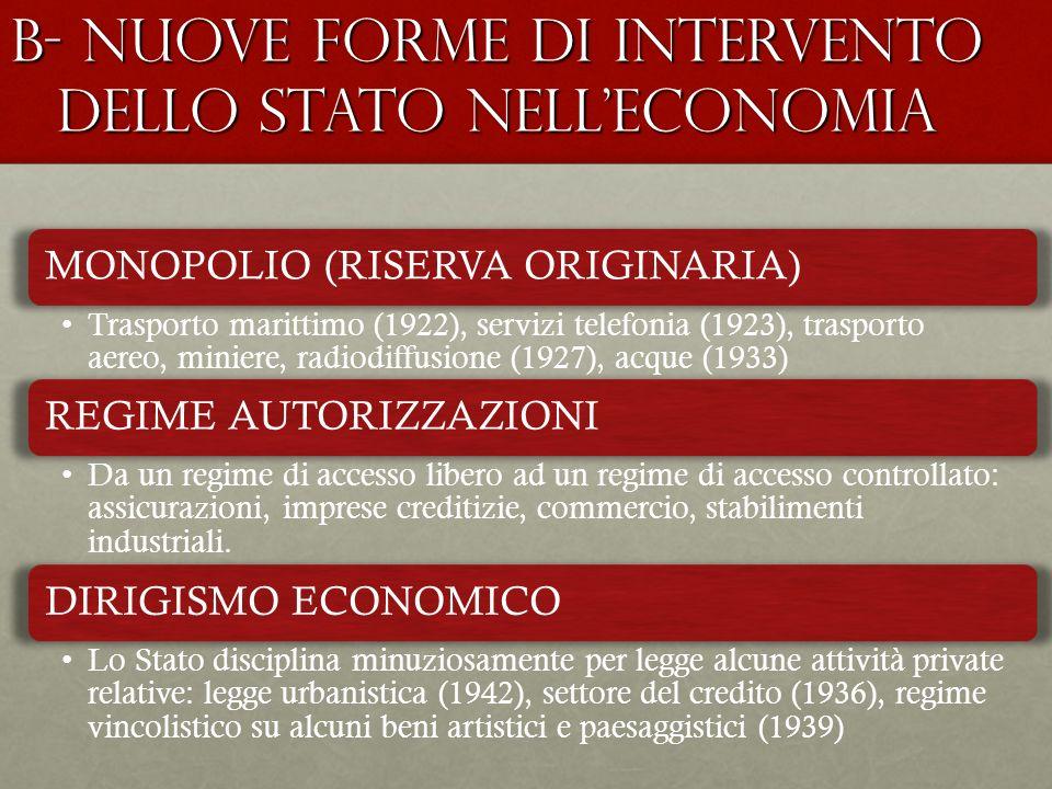 B- NUOVE FORME DI INTERVENTO DELLO STATO NELLECONOMIA MONOPOLIO (RISERVA ORIGINARIA) Trasporto marittimo (1922), servizi telefonia (1923), trasporto a