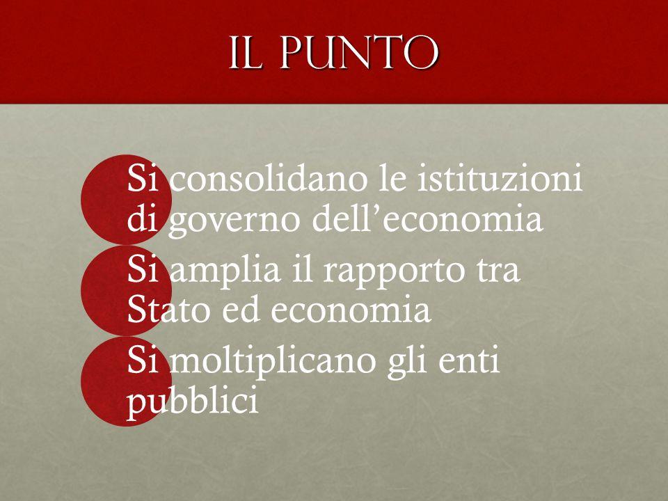 Il punto Si consolidano le istituzioni di governo delleconomia Si amplia il rapporto tra Stato ed economia Si moltiplicano gli enti pubblici