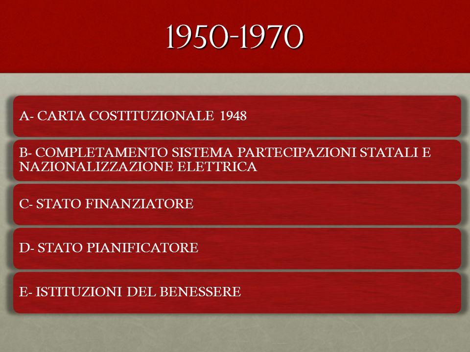 1950-1970 A- CARTA COSTITUZIONALE 1948 B- COMPLETAMENTO SISTEMA PARTECIPAZIONI STATALI E NAZIONALIZZAZIONE ELETTRICA C- STATO FINANZIATORED- STATO PIA