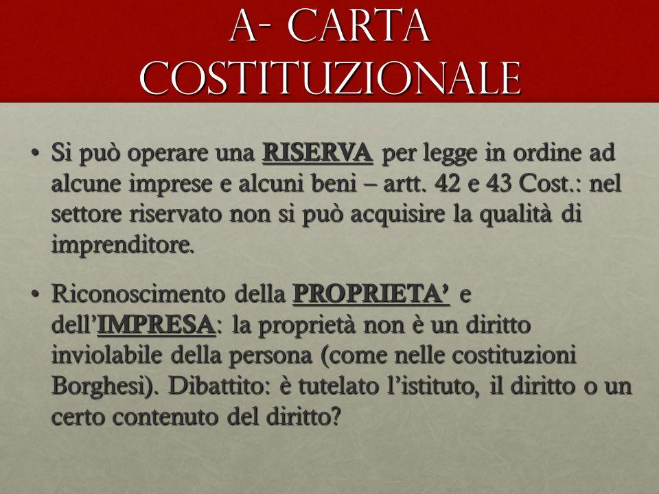 A- CARTA COSTITUZIONALE Si può operare una RISERVA per legge in ordine ad alcune imprese e alcuni beni – artt. 42 e 43 Cost.: nel settore riservato no