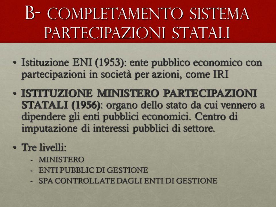 B- COMPLETAMENTO SISTEMA PARTECIPAZIONI STATALI Istituzione ENI (1953): ente pubblico economico con partecipazioni in società per azioni, come IRIIsti
