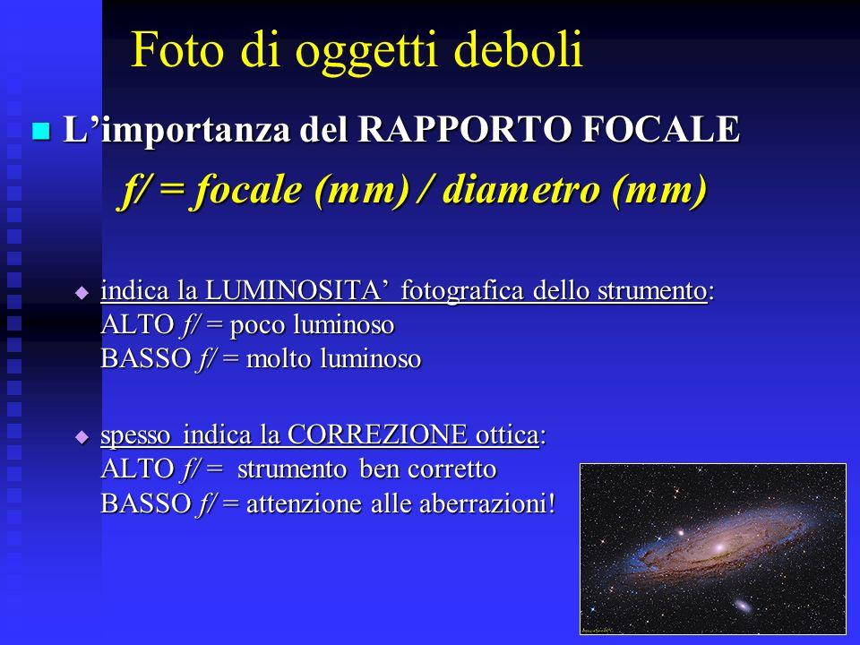Foto di oggetti deboli Limportanza del RAPPORTO FOCALE Limportanza del RAPPORTO FOCALE f/ = focale (mm) / diametro (mm) indica la LUMINOSITA fotografi