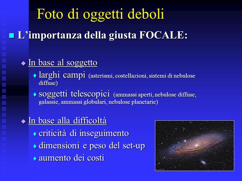 Foto di oggetti deboli Limportanza della giusta FOCALE: Limportanza della giusta FOCALE: In base al soggetto In base al soggetto larghi campi (asteris
