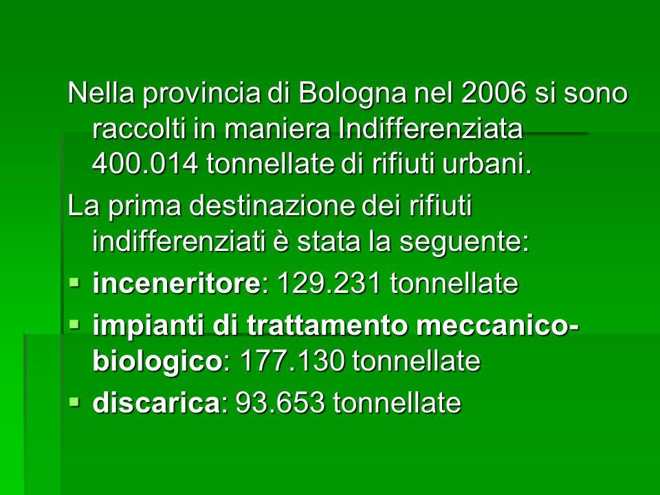 Nella provincia di Bologna nel 2006 si sono raccolti in maniera Indifferenziata 400.014 tonnellate di rifiuti urbani. La prima destinazione dei rifiut