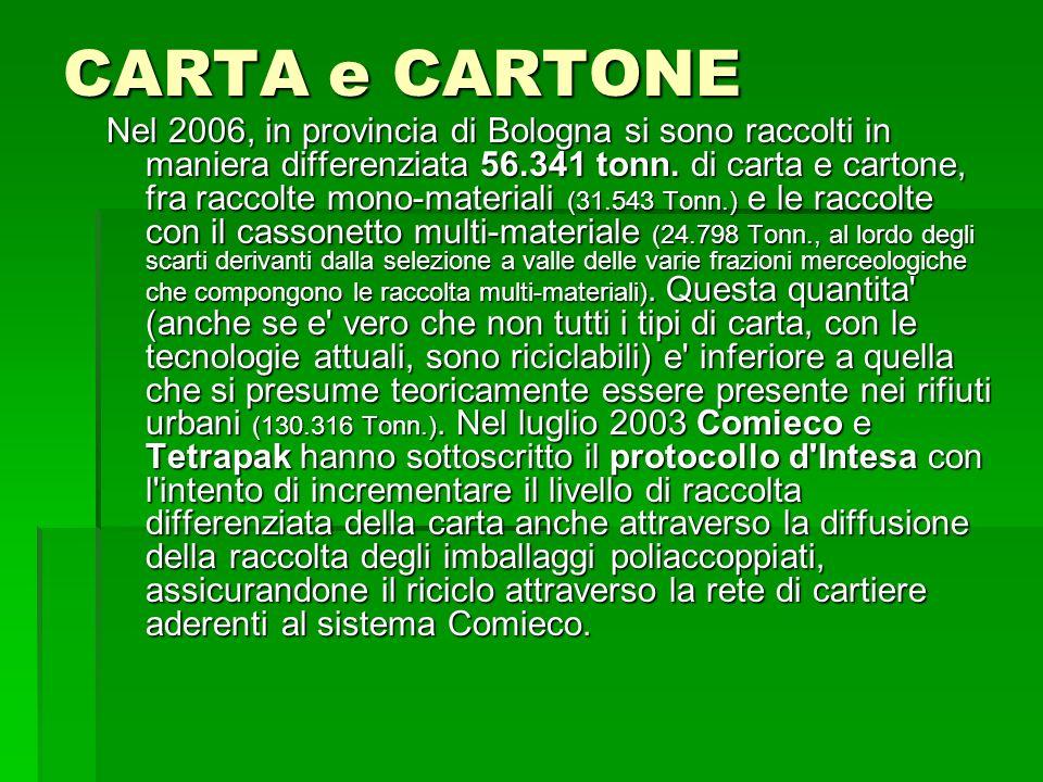 CARTA e CARTONE Nel 2006, in provincia di Bologna si sono raccolti in maniera differenziata 56.341 tonn. di carta e cartone, fra raccolte mono-materia