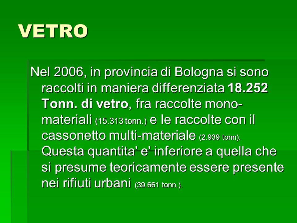 VETRO Nel 2006, in provincia di Bologna si sono raccolti in maniera differenziata 18.252 Tonn. di vetro, fra raccolte mono- materiali (15.313 tonn.) e