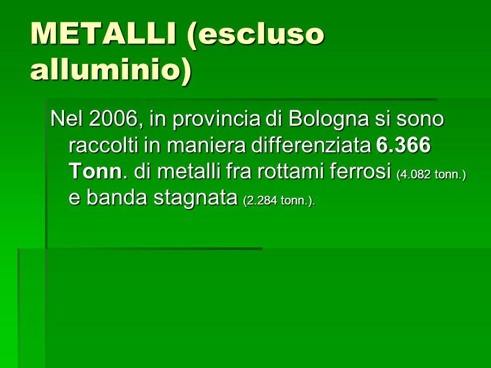 METALLI (escluso alluminio) Nel 2006, in provincia di Bologna si sono raccolti in maniera differenziata 6.366 Tonn. di metalli fra rottami ferrosi (4.