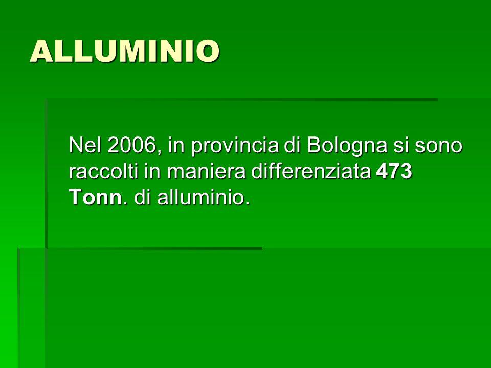 ALLUMINIO Nel 2006, in provincia di Bologna si sono raccolti in maniera differenziata 473 Tonn. di alluminio.