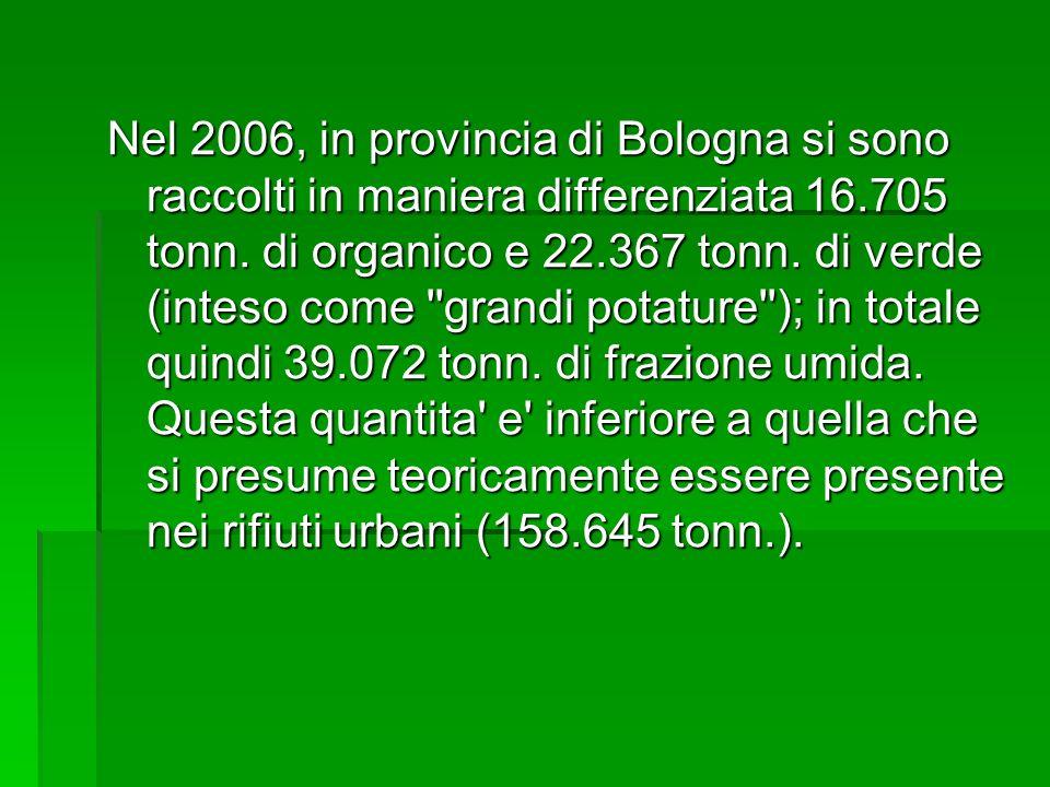 Nel 2006, in provincia di Bologna si sono raccolti in maniera differenziata 16.705 tonn. di organico e 22.367 tonn. di verde (inteso come ''grandi pot